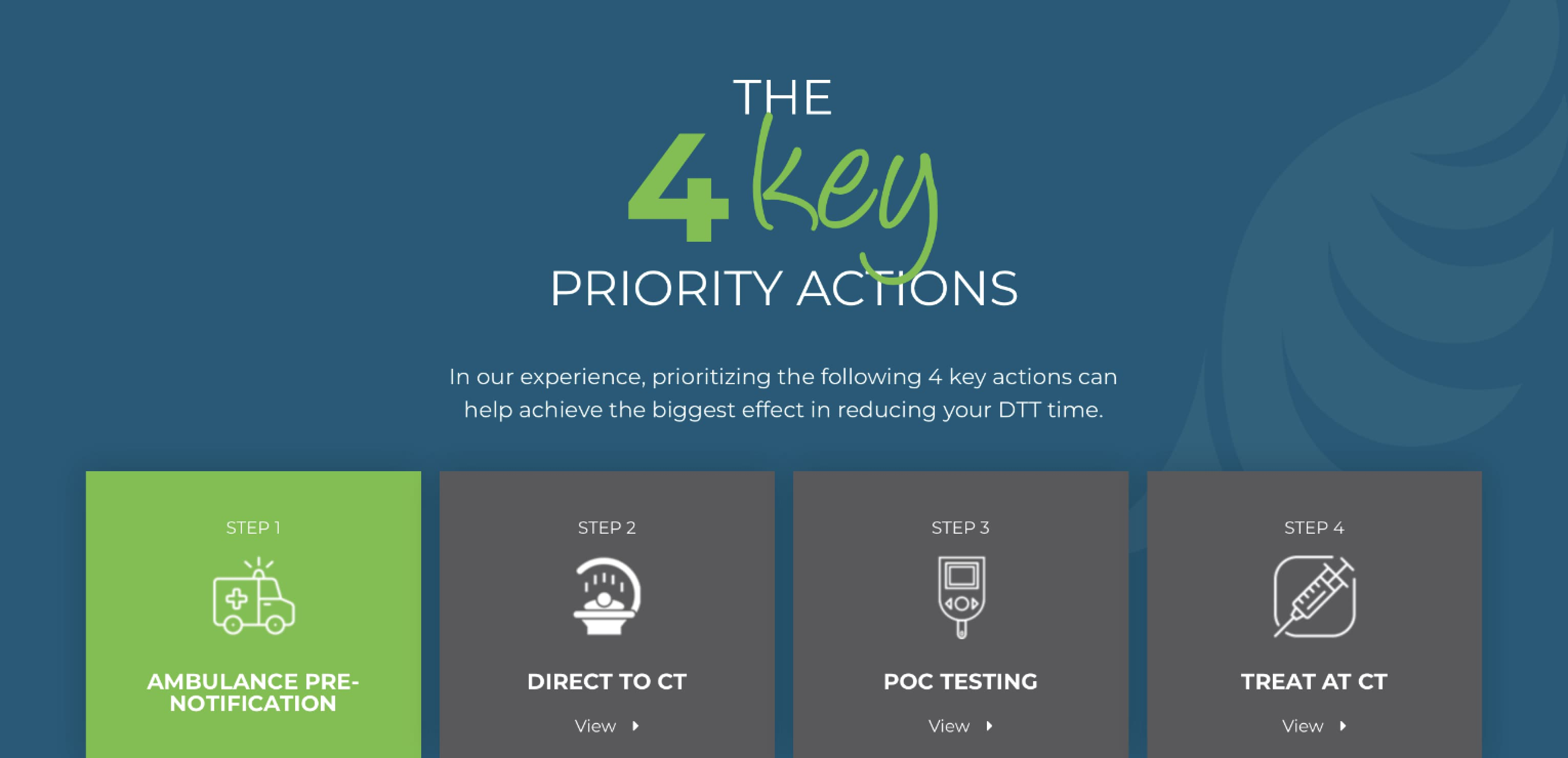 The 4 key actions